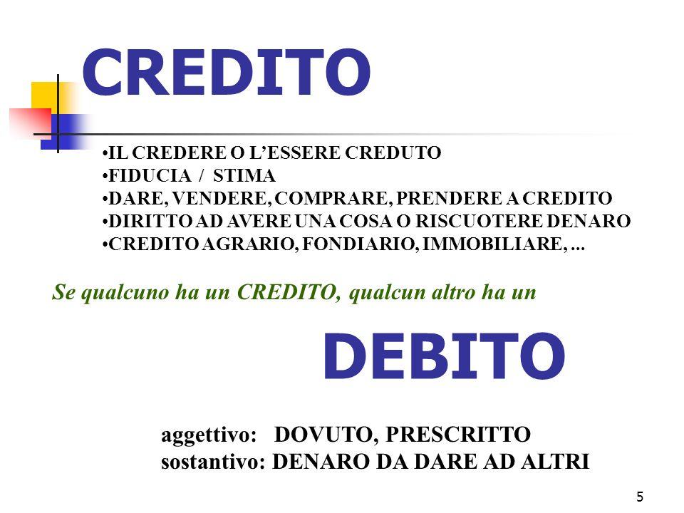 5 CREDITO DEBITO IL CREDERE O LESSERE CREDUTO FIDUCIA / STIMA DARE, VENDERE, COMPRARE, PRENDERE A CREDITO DIRITTO AD AVERE UNA COSA O RISCUOTERE DENARO CREDITO AGRARIO, FONDIARIO, IMMOBILIARE,...