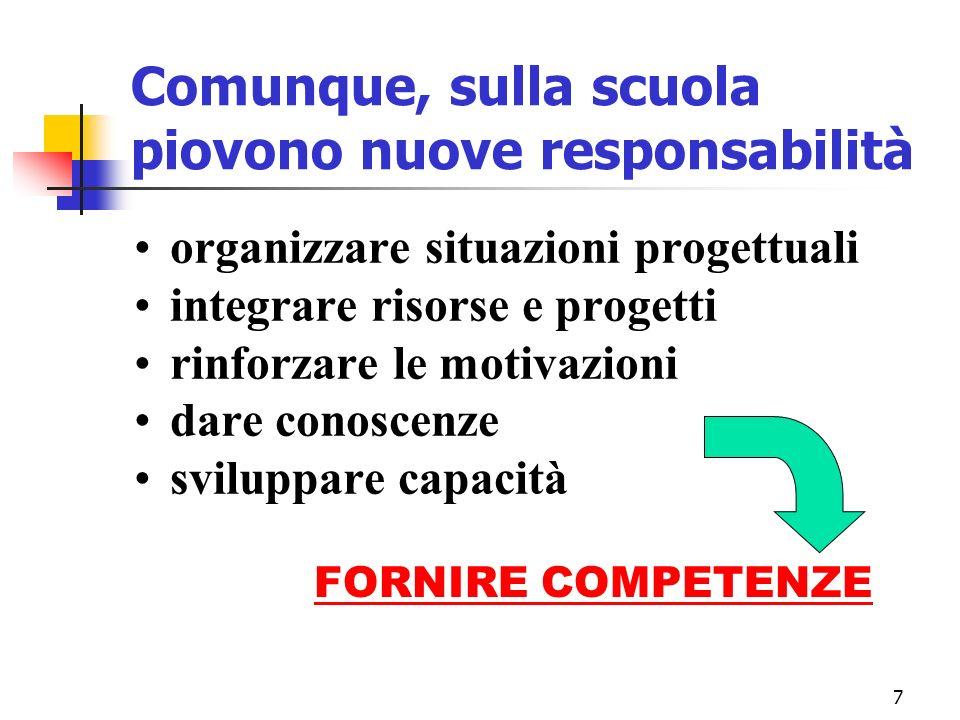 8 La Certificazione delle Competenze : Crediti e Debiti Formativi Le Competenze Il Bilancio delle Competenze I Crediti Formativi Riconoscimento/Certificazione La Trasparenza Lo Standard