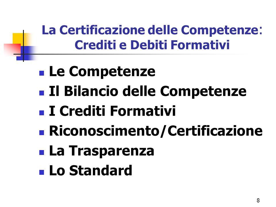 9 Le COMPETENZE (1) La competenza (al singolare!) è il patri- monio complessivo di risorse di un individuo nel momento in cui affronta una prestazione lavorativa o il suo percorso professionale.