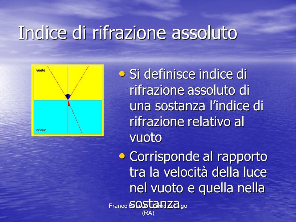 Franco Fasano - Liceo di Lugo (RA) Indice di rifrazione assoluto Si definisce indice di rifrazione assoluto di una sostanza lindice di rifrazione rela