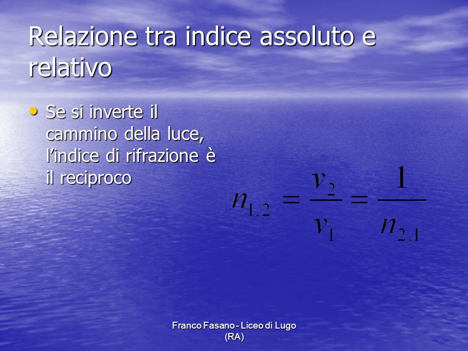 Franco Fasano - Liceo di Lugo (RA) Relazione tra indice assoluto e relativo Se si inverte il cammino della luce, lindice di rifrazione è il reciproco