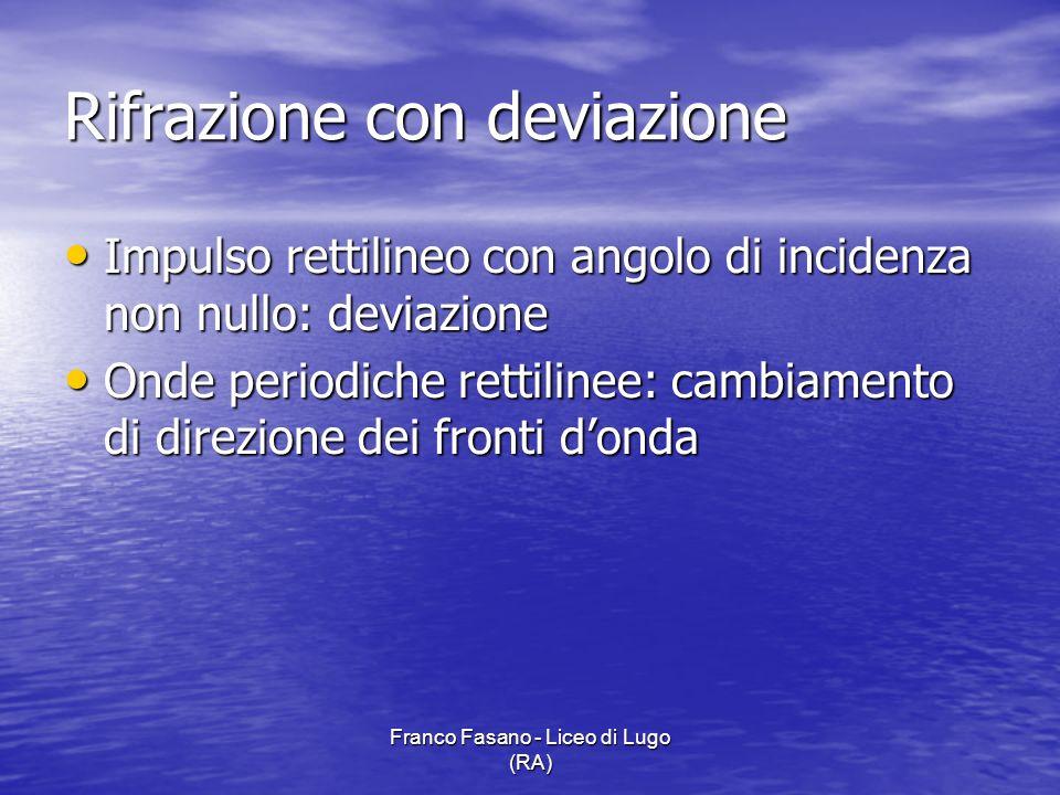 Franco Fasano - Liceo di Lugo (RA) Rifrazione con deviazione Impulso rettilineo con angolo di incidenza non nullo: deviazione Impulso rettilineo con a