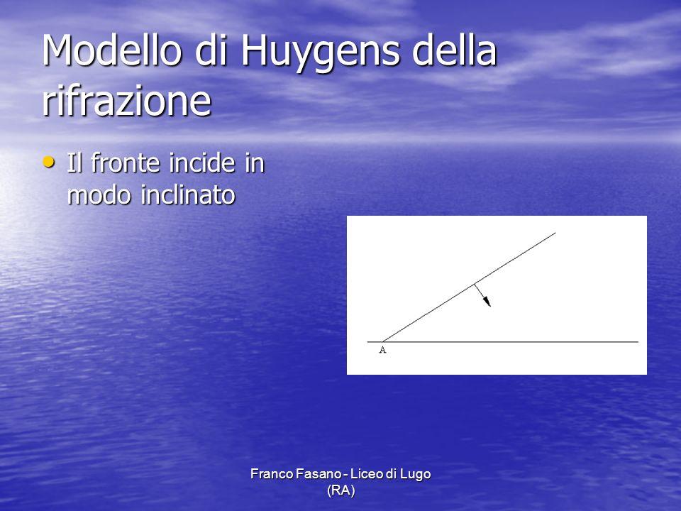 Franco Fasano - Liceo di Lugo (RA) Modello di Huygens della rifrazione Il fronte incide in modo inclinato Il fronte incide in modo inclinato
