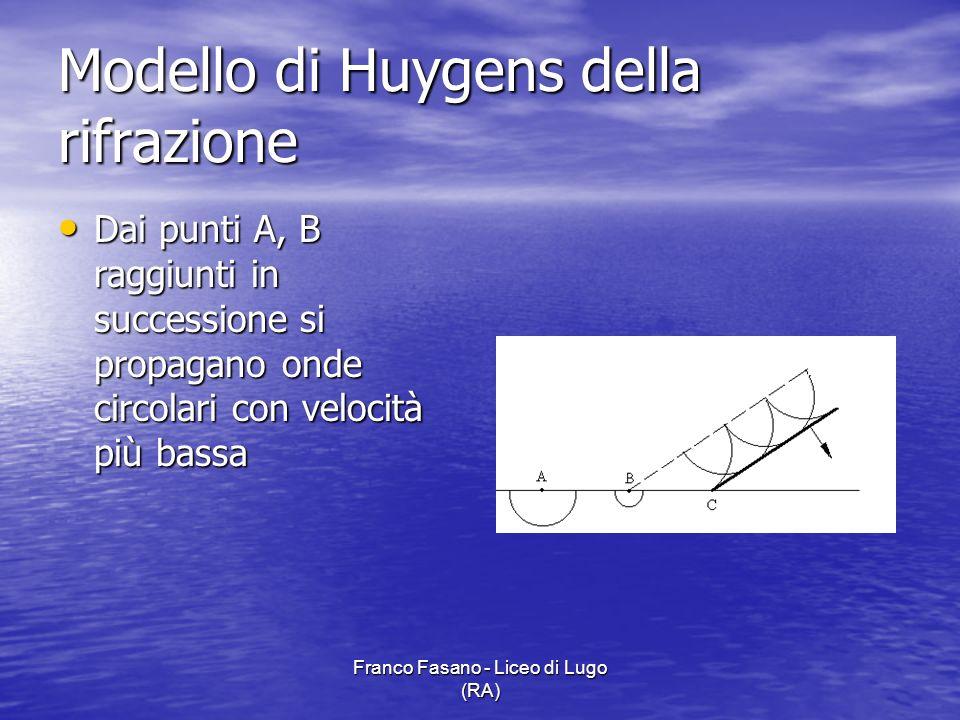 Franco Fasano - Liceo di Lugo (RA) Dai punti A, B raggiunti in successione si propagano onde circolari con velocità più bassa Dai punti A, B raggiunti