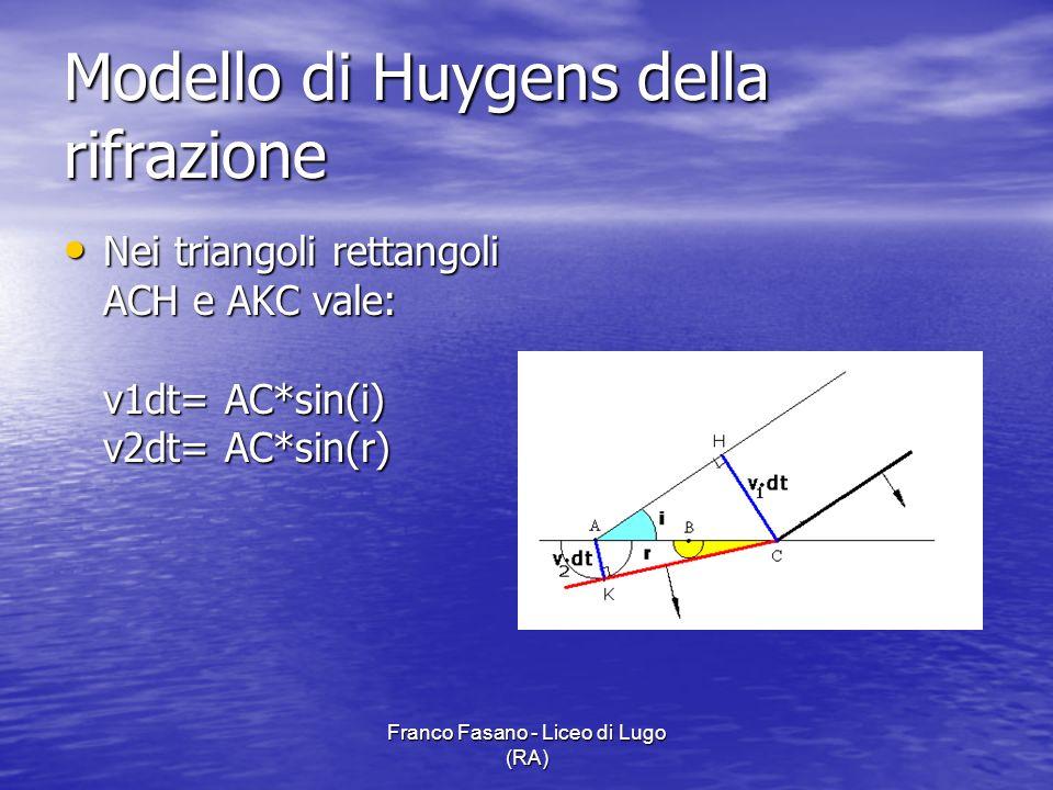 Franco Fasano - Liceo di Lugo (RA) Nei triangoli rettangoli ACH e AKC vale: v1dt= AC*sin(i) v2dt= AC*sin(r) Nei triangoli rettangoli ACH e AKC vale: v