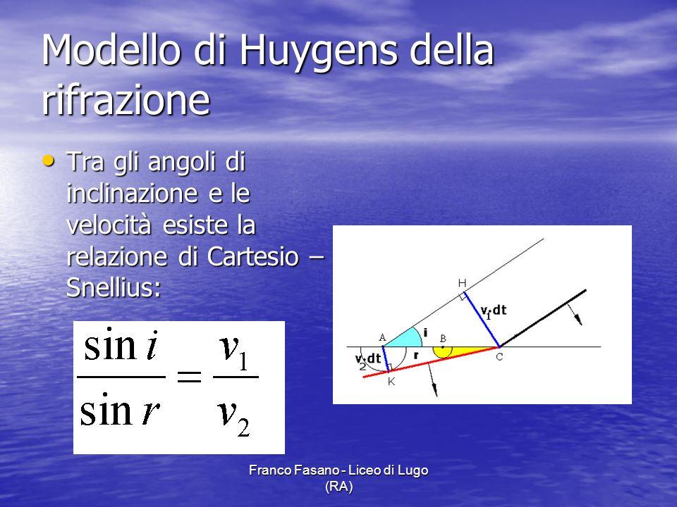 Franco Fasano - Liceo di Lugo (RA) Tra gli angoli di inclinazione e le velocità esiste la relazione di Cartesio – Snellius: Tra gli angoli di inclinaz