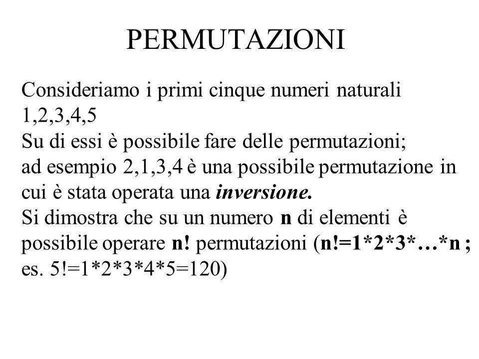 Inversioni Siano dati i primi 5 numeri naturali scritti in ordine crescente 1,2,3,4,5 Se consideriamo la sequenza 2,1,3,4,5 essa è stata ottenuta dalla precedente invertendo 2 con 1; si dice che presenta una inversione.