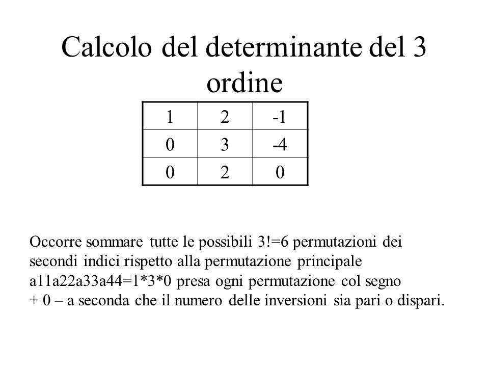 12 03-4 022 Nel nostro caso si ha : Det=a11a22a33+a12a23a31+a13a21a32+ -a13a22a31-a11a23a32-a12a21a33= =1*3*2+2*(-4)*0+(-1)*0*2-(-1)*3*0-1*2*(-4)- 0*2*2=6 a11a12a13 a21a22a23 a31a32a33 =