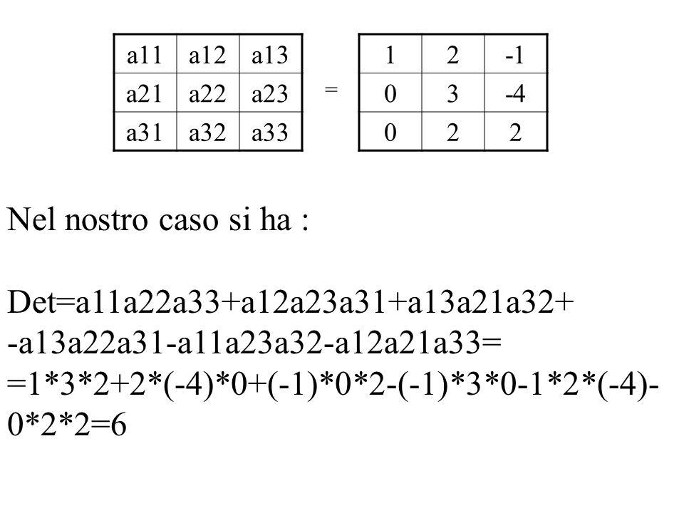 12 03-4 022 Nel nostro caso si ha : Det=a11a22a33+a12a23a31+a13a21a32+ -a13a22a31-a11a23a32-a12a21a33= =1*3*2+2*(-4)*0+(-1)*0*2-(-1)*3*0-1*2*(-4)- 0*2