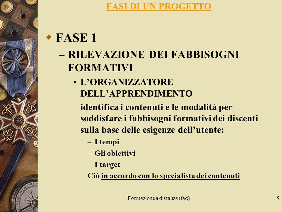 Formazione a distanza (fad)15 FASE 1 – RILEVAZIONE DEI FABBISOGNI FORMATIVI LORGANIZZATORE DELLAPPRENDIMENTO identifica i contenuti e le modalità per