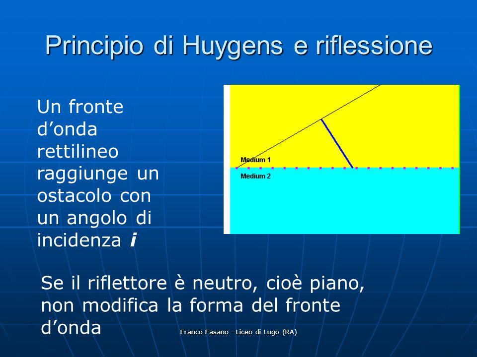 Franco Fasano - Liceo di Lugo (RA) Principio di Huygens e riflessione Le parti dellostacolo raggiunte dal fronte emettono onde elementari in successione Linviluppo delle onde riflesse riforma il fronte riflesso