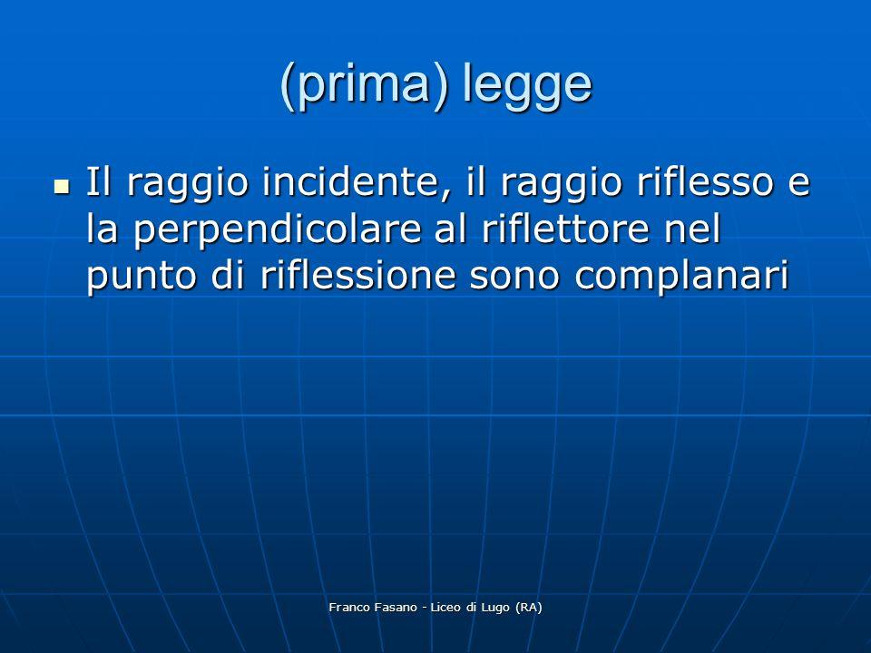 Franco Fasano - Liceo di Lugo (RA) (prima) legge Il raggio incidente, il raggio riflesso e la perpendicolare al riflettore nel punto di riflessione sono complanari Il raggio incidente, il raggio riflesso e la perpendicolare al riflettore nel punto di riflessione sono complanari