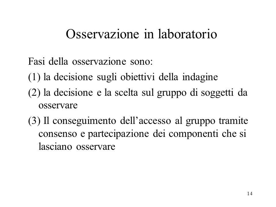14 Osservazione in laboratorio Fasi della osservazione sono: (1) la decisione sugli obiettivi della indagine (2) la decisione e la scelta sul gruppo di soggetti da osservare (3) Il conseguimento dellaccesso al gruppo tramite consenso e partecipazione dei componenti che si lasciano osservare