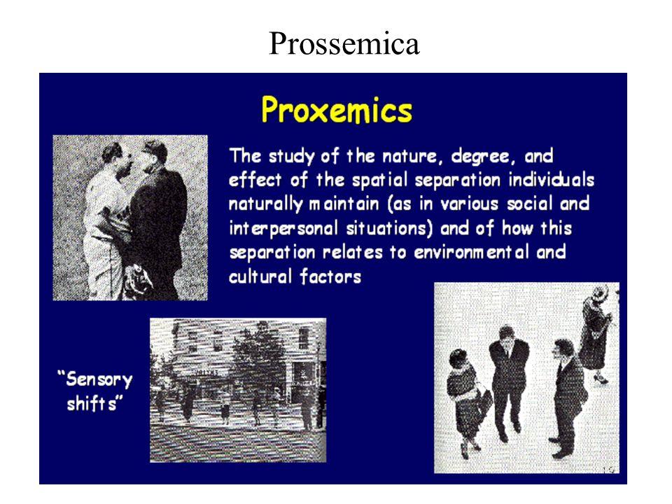 19 Prossemica