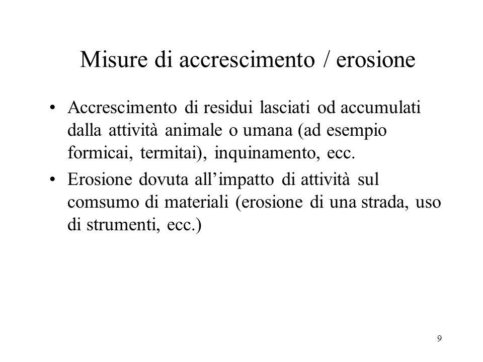 9 Misure di accrescimento / erosione Accrescimento di residui lasciati od accumulati dalla attività animale o umana (ad esempio formicai, termitai), inquinamento, ecc.