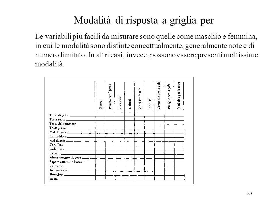 23 Modalità di risposta a griglia per Le variabili più facili da misurare sono quelle come maschio e femmina, in cui le modalità sono distinte concett