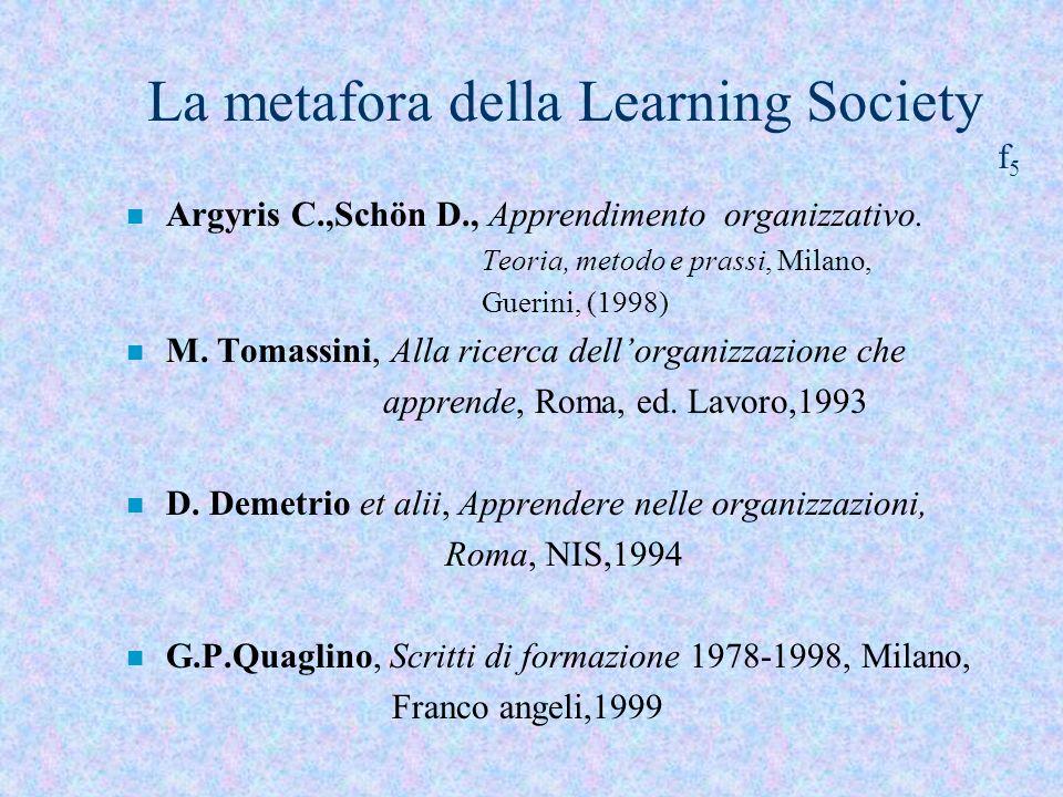 La metafora della Learning Society f 5 n Argyris C.,Schön D., Apprendimento organizzativo. Teoria, metodo e prassi, Milano, Guerini, (1998) n M. Tomas