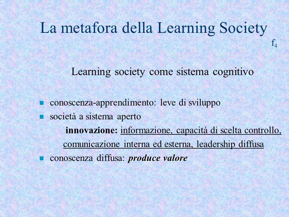 La metafora della Learning Society f 4 Learning society come sistema cognitivo n conoscenza-apprendimento: leve di sviluppo n società a sistema aperto