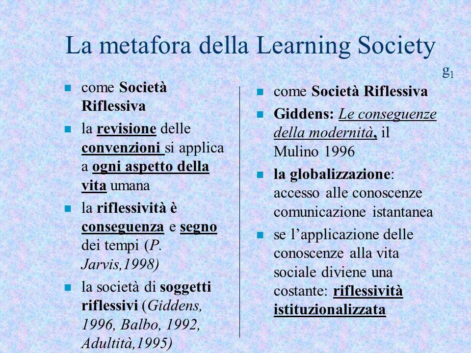 La metafora della Learning Society g 1 n come Società Riflessiva n la revisione delle convenzioni si applica a ogni aspetto della vita umana n la rifl