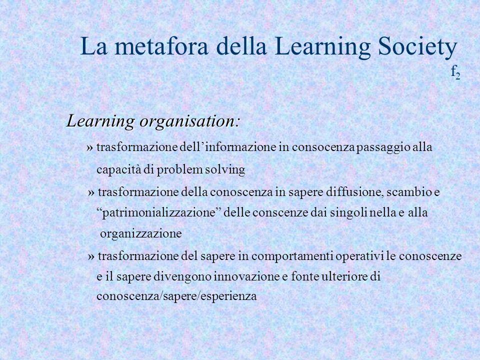 La metafora della Learning Society f 2 Learning organisation: » trasformazione dellinformazione in consocenza passaggio alla capacità di problem solvi