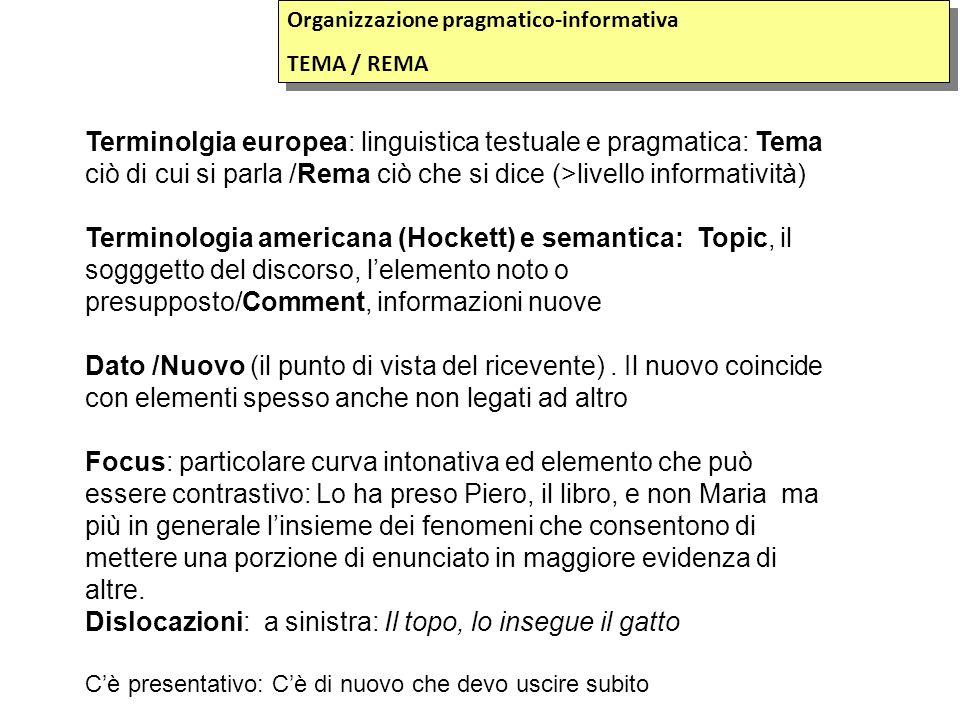 LINGUE TOPIC/SUBJECT-PROMINENT Organizzazione pragmatico-informativa TEMA / REMA Organizzazione pragmatico-informativa TEMA / REMA Terminolgia europea: linguistica testuale e pragmatica: Tema ciò di cui si parla /Rema ciò che si dice (>livello informatività) Terminologia americana (Hockett) e semantica: Topic, il sogggetto del discorso, lelemento noto o presupposto/Comment, informazioni nuove Dato /Nuovo (il punto di vista del ricevente).