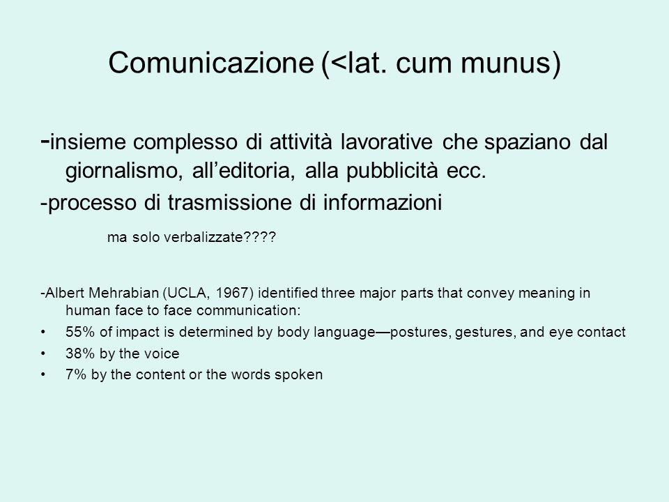 Comunicazione (<lat. cum munus) - insieme complesso di attività lavorative che spaziano dal giornalismo, alleditoria, alla pubblicità ecc. -processo d