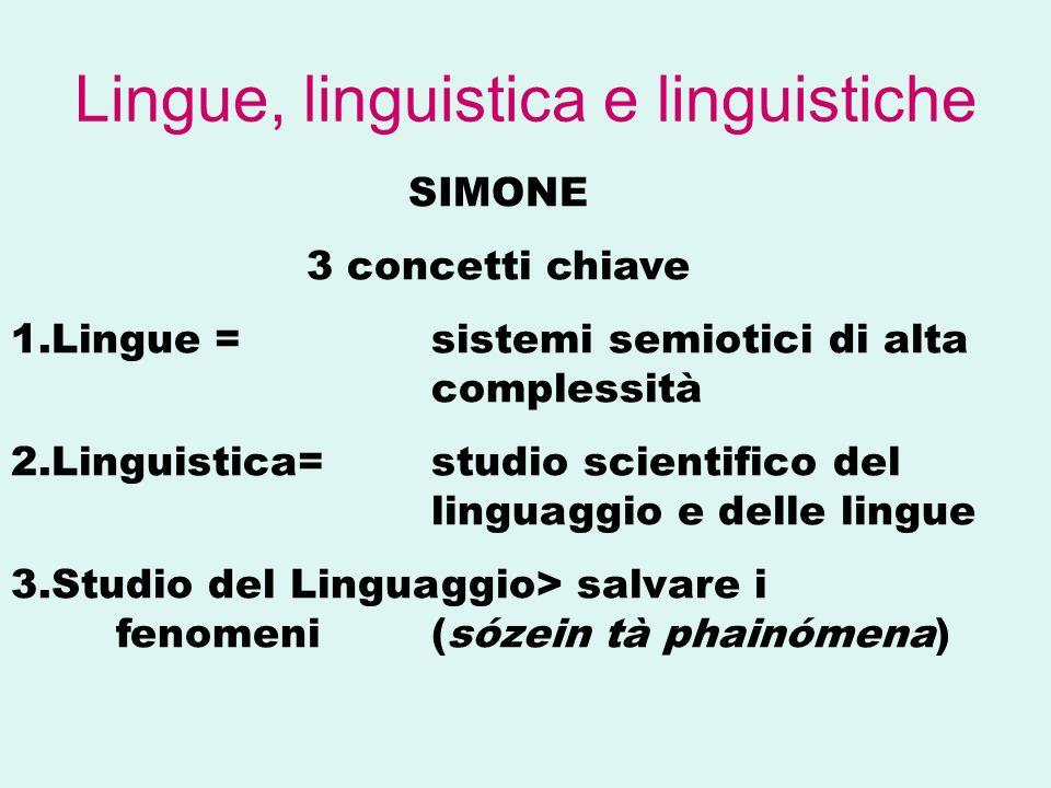Lingue, linguistica e linguistiche SIMONE 3 concetti chiave 1.Lingue = sistemi semiotici di alta complessità 2.Linguistica= studio scientifico del lin