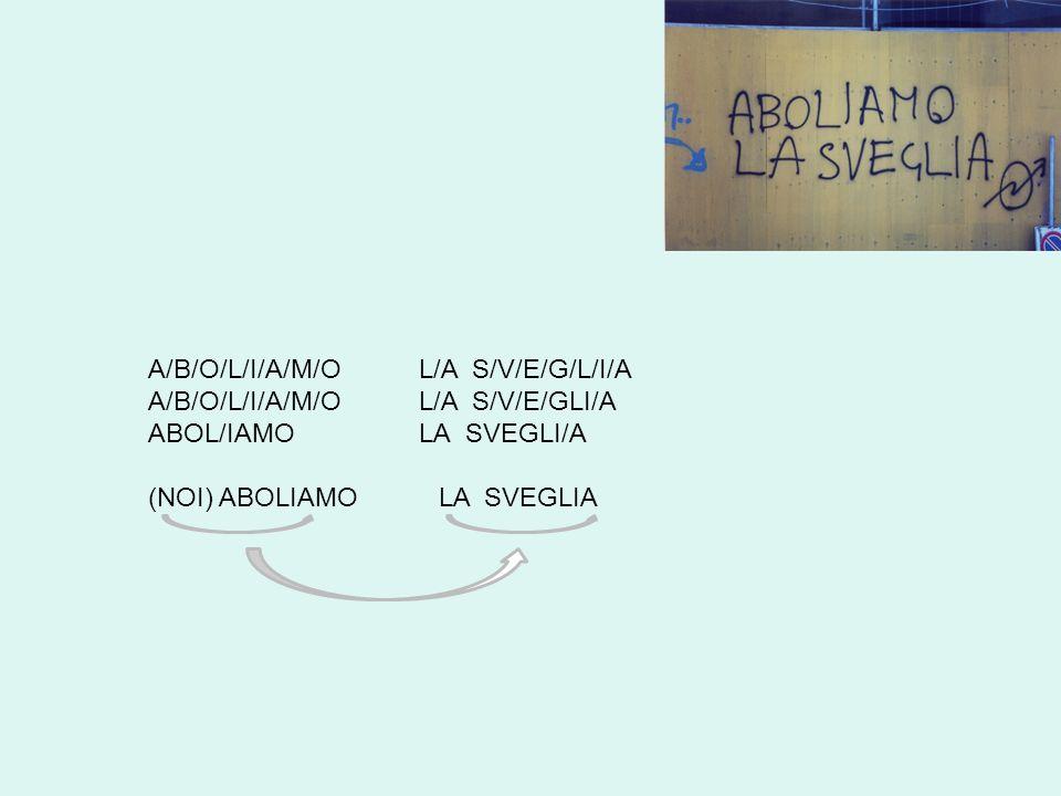 A/B/O/L/I/A/M/O L/A S/V/E/G/L/I/A A/B/O/L/I/A/M/O L/A S/V/E/GLI/A ABOL/IAMO LA SVEGLI/A (NOI) ABOLIAMO LA SVEGLIA