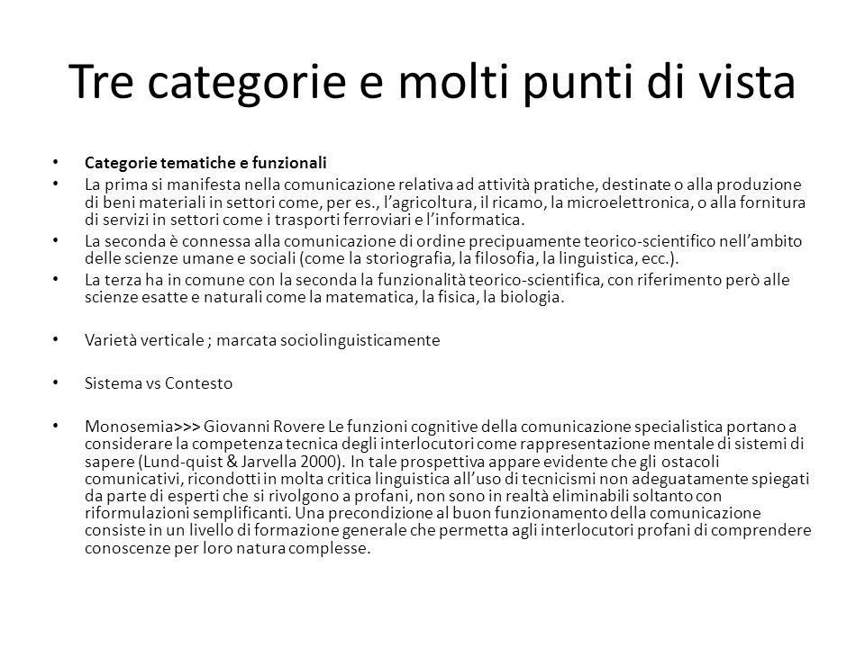 Tre categorie e molti punti di vista Categorie tematiche e funzionali La prima si manifesta nella comunicazione relativa ad attività pratiche, destina