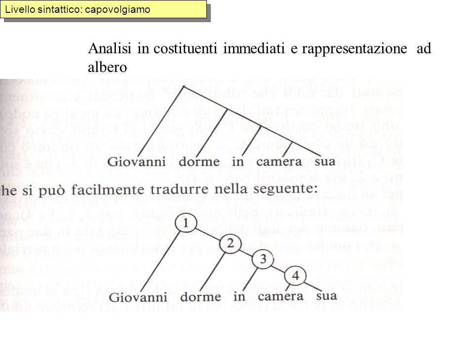 Livello sintattico: capovolgiamo Analisi in costituenti immediati e rappresentazione ad albero