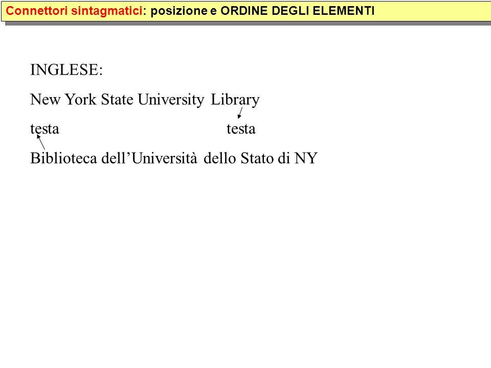 Connettori sintagmatici: posizione e ORDINE DEGLI ELEMENTI INGLESE: New York State University Librarytesta Biblioteca dellUniversità dello Stato di NY