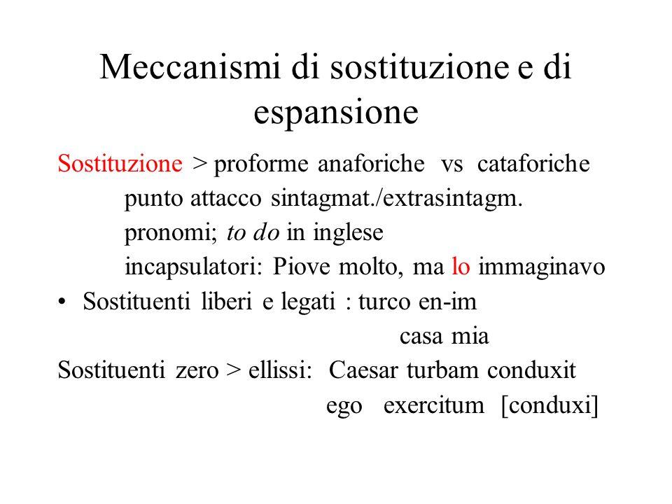 Meccanismi di sostituzione e di espansione Sostituzione > proforme anaforiche vs cataforiche punto attacco sintagmat./extrasintagm.