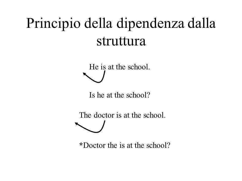 Principio della dipendenza dalla struttura He is at the school.