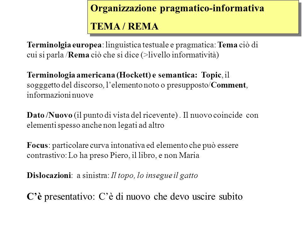 LINGUE TOPIC/SUBJECT- PROMINENT Organizzazione pragmatico-informativa TEMA / REMA Organizzazione pragmatico-informativa TEMA / REMA Terminolgia europea: linguistica testuale e pragmatica: Tema ciò di cui si parla /Rema ciò che si dice (>livello informatività) Terminologia americana (Hockett) e semantica: Topic, il sogggetto del discorso, lelemento noto o presupposto/Comment, informazioni nuove Dato /Nuovo (il punto di vista del ricevente).