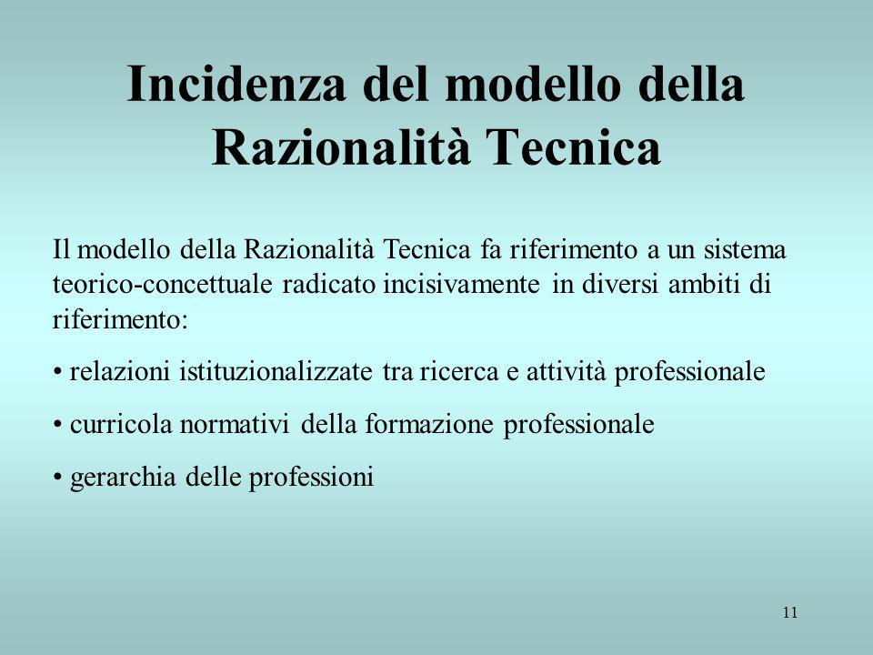 11 Incidenza del modello della Razionalità Tecnica Il modello della Razionalità Tecnica fa riferimento a un sistema teorico-concettuale radicato incis