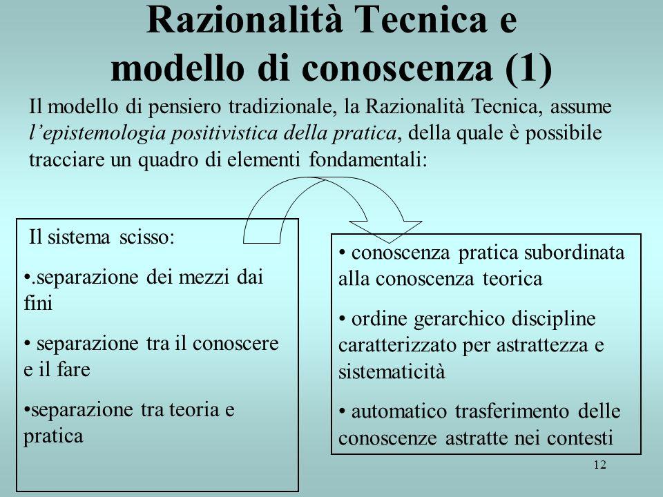 12 Razionalità Tecnica e modello di conoscenza (1) Il modello di pensiero tradizionale, la Razionalità Tecnica, assume lepistemologia positivistica de