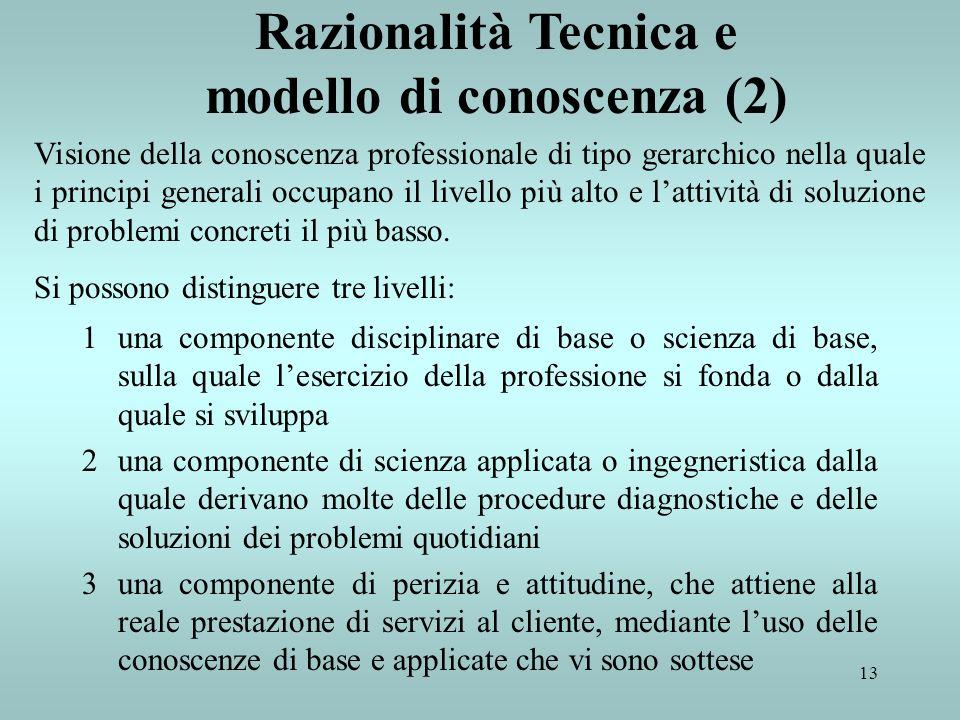 13 1una componente disciplinare di base o scienza di base, sulla quale lesercizio della professione si fonda o dalla quale si sviluppa 2una componente