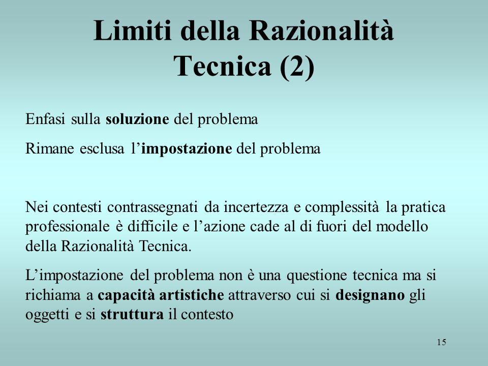 15 Limiti della Razionalità Tecnica (2) Enfasi sulla soluzione del problema Rimane esclusa limpostazione del problema Nei contesti contrassegnati da i