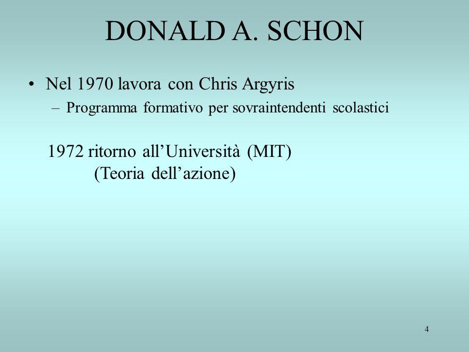 4 Nel 1970 lavora con Chris Argyris –Programma formativo per sovraintendenti scolastici DONALD A. SCHON 1972 ritorno allUniversità (MIT) (Teoria della