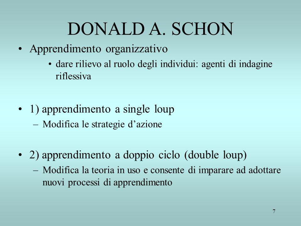 7 DONALD A. SCHON Apprendimento organizzativo dare rilievo al ruolo degli individui: agenti di indagine riflessiva 1) apprendimento a single loup –Mod