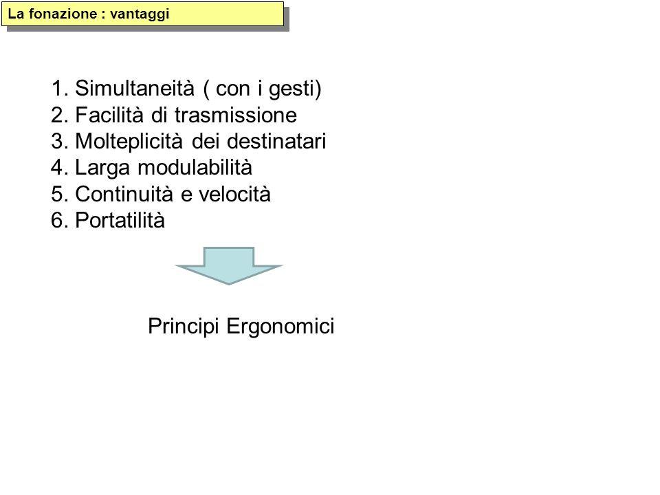 La fonazione : vantaggi 1. Simultaneità ( con i gesti) 2. Facilità di trasmissione 3. Molteplicità dei destinatari 4. Larga modulabilità 5. Continuità