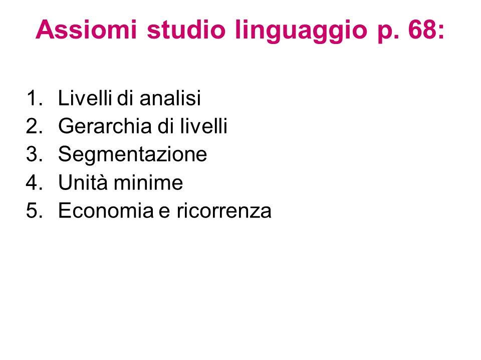 Assiomi studio linguaggio p. 68: 1.Livelli di analisi 2.Gerarchia di livelli 3.Segmentazione 4.Unità minime 5.Economia e ricorrenza