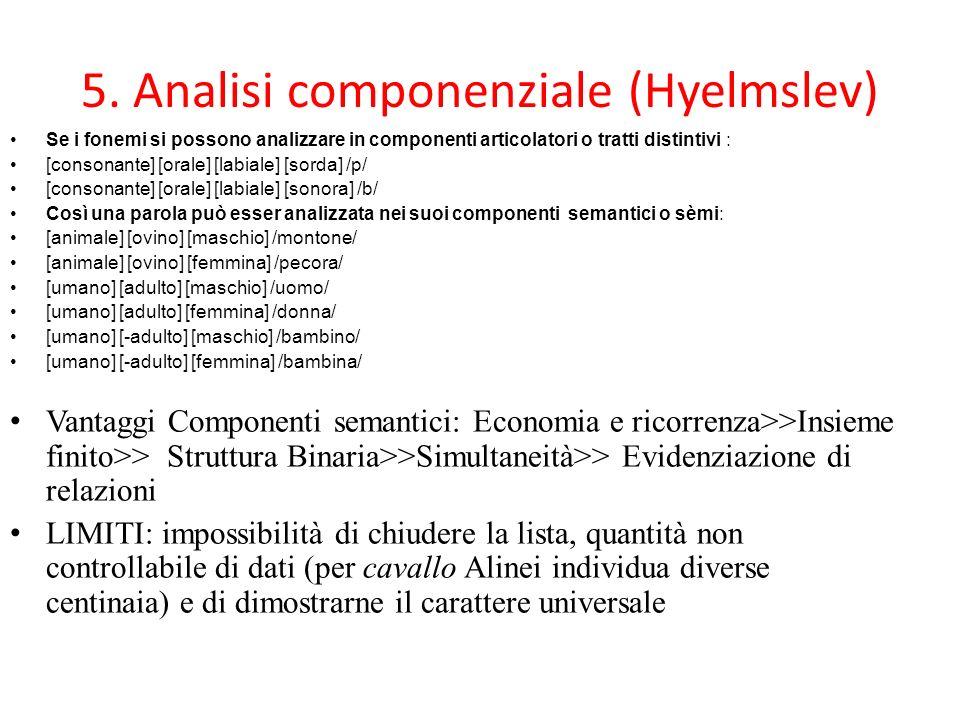 5. Analisi componenziale (Hyelmslev) Se i fonemi si possono analizzare in componenti articolatori o tratti distintivi : [consonante] [orale] [labiale]