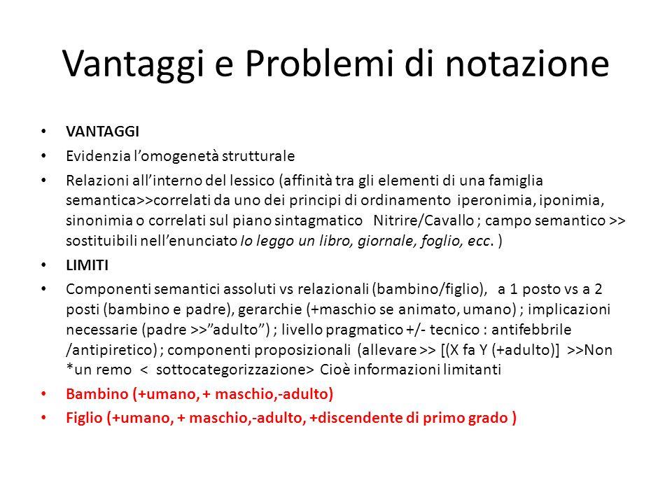 Vantaggi e Problemi di notazione VANTAGGI Evidenzia lomogenetà strutturale Relazioni allinterno del lessico (affinità tra gli elementi di una famiglia
