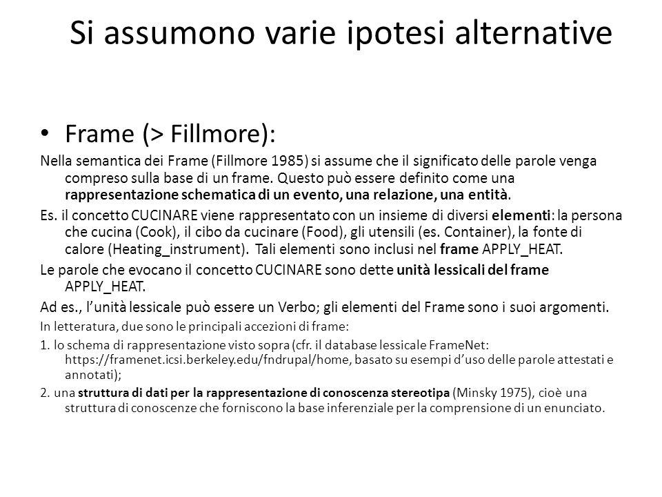Si assumono varie ipotesi alternative Frame (> Fillmore): Nella semantica dei Frame (Fillmore 1985) si assume che il significato delle parole venga co
