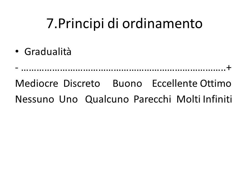 7.Principi di ordinamento Gradualità - ……………………………………………………………………..+ Mediocre Discreto Buono Eccellente Ottimo Nessuno Uno Qualcuno Parecchi Molti Inf
