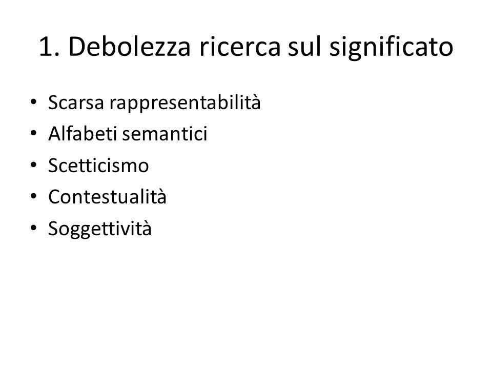 1. Debolezza ricerca sul significato Scarsa rappresentabilità Alfabeti semantici Scetticismo Contestualità Soggettività