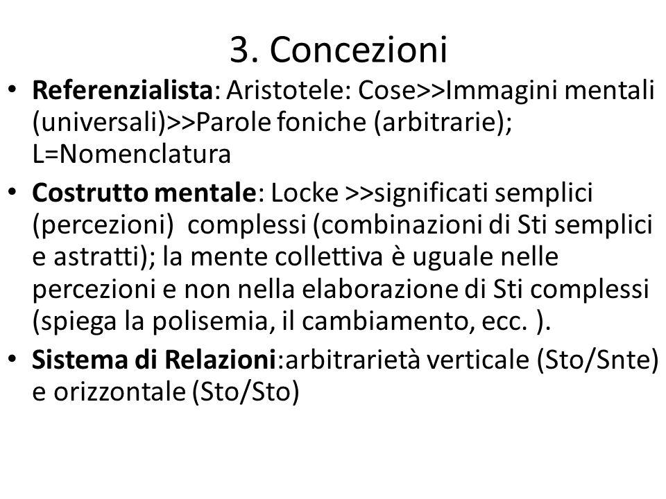 3. Concezioni Referenzialista: Aristotele: Cose>>Immagini mentali (universali)>>Parole foniche (arbitrarie); L=Nomenclatura Costrutto mentale: Locke >