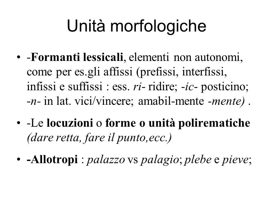Unità morfologiche -Formanti lessicali, elementi non autonomi, come per es.gli affissi (prefissi, interfissi, infissi e suffissi : ess. ri- ridire; -i