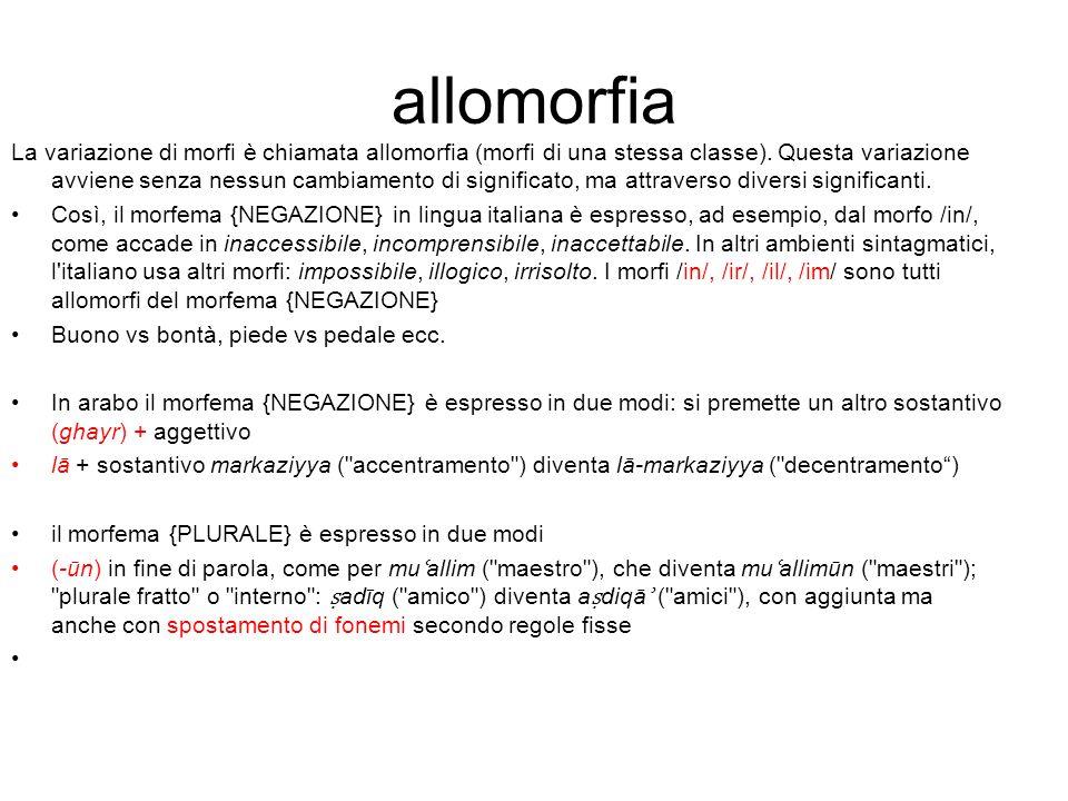 allomorfia La variazione di morfi è chiamata allomorfia (morfi di una stessa classe). Questa variazione avviene senza nessun cambiamento di significat